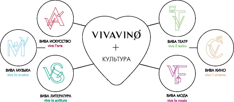 vivavino-vine-shop-verona